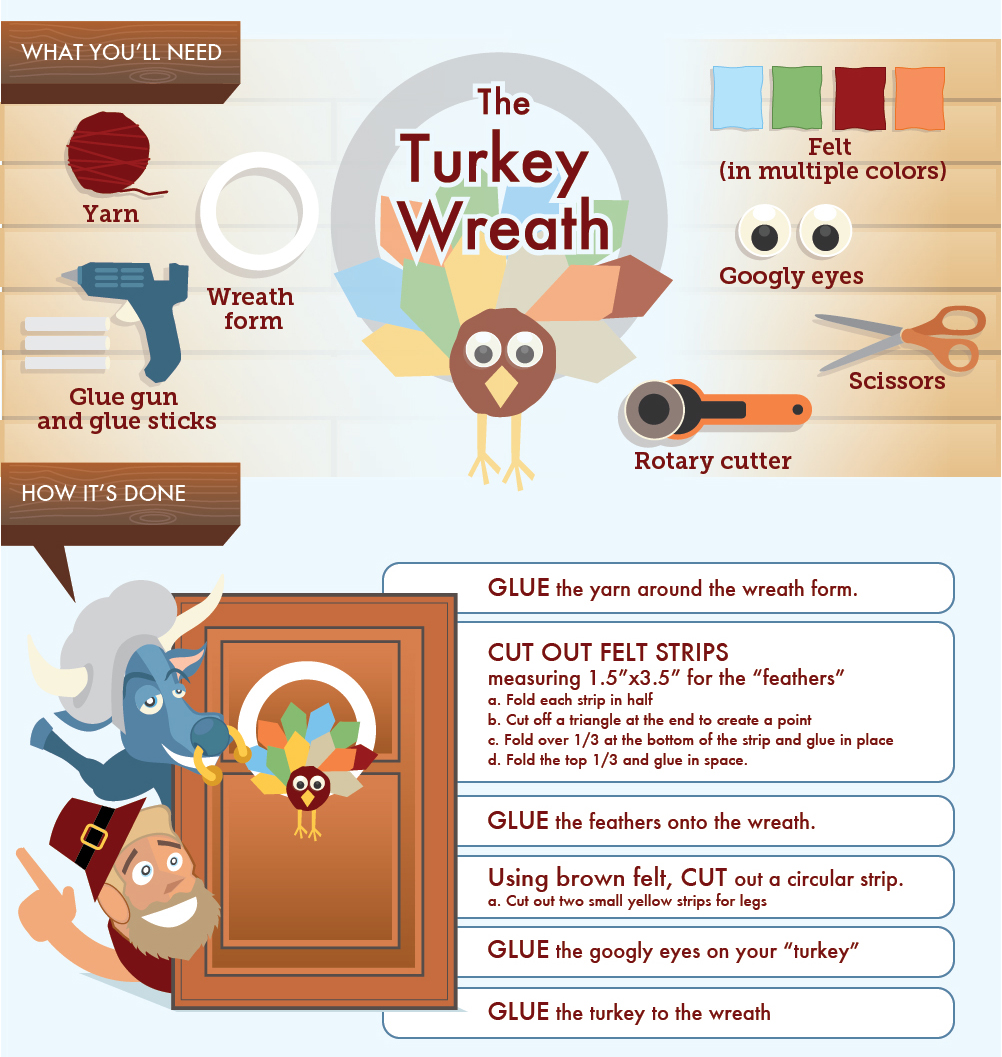 DIY Thanksgiving Door Wreaths