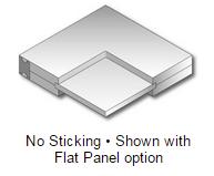 No Sticking -Flat Panel