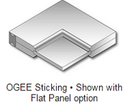 Ogee sticking - Flat Panel