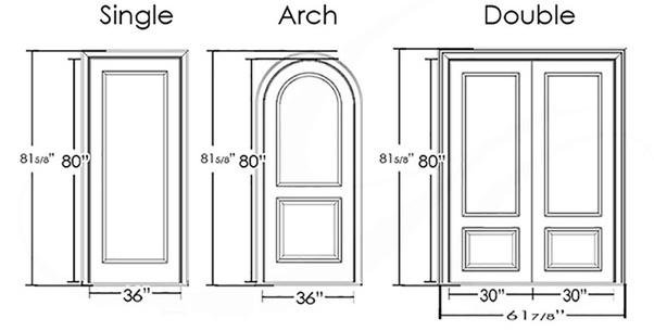 Door Size Guide Eto Doors Blog
