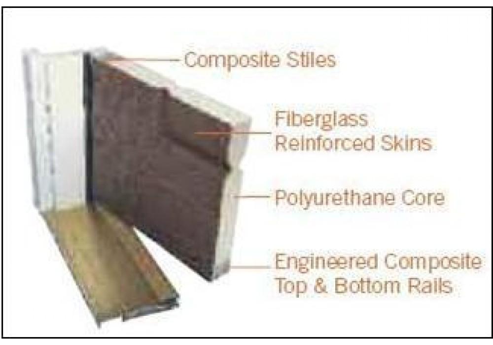 Drs1080c Corning Plastpro 1 Lite Smooth Skin Full Lite
